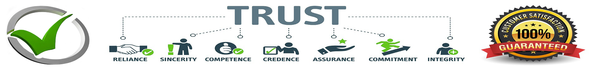 Trust as-builtdrawings.co.uk